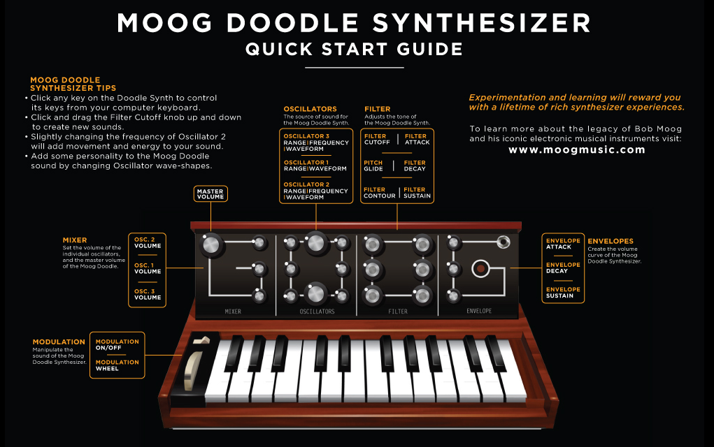 Moog Music offers a downloadable PDF quick start guide for the online Google Doodle Moog